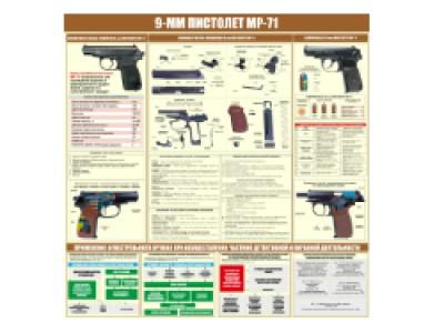 """Стенд """"Пистолет МР-71"""""""