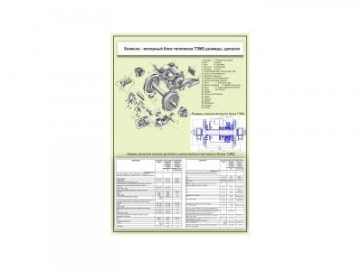 "Cтенд ""Колесно-моторный блок тепловоза ТЭМ2"