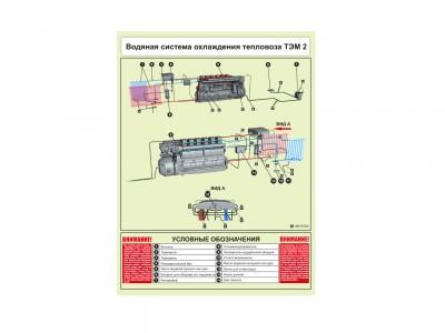 Водяная система охлаждения ТЭМ 2