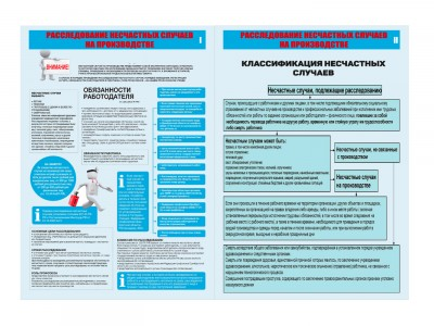 """Комплект плакатов """"Расследование несчастных случаев на производстве"""""""