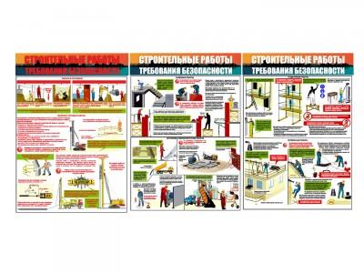 """Комплект плакатов """"Требования безопасности при строительных работах"""""""
