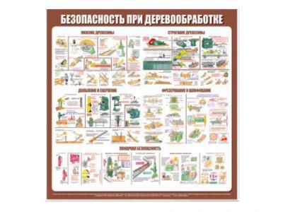 """Комплект плакатов """"Работы на деревообрабатывающих станках"""""""