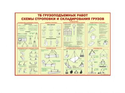 """Комплект плакатов """"Схемы строповки грузов"""""""