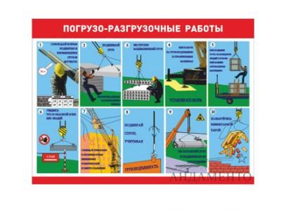 """Комплект плакатов """"Погрузочно-разгрузочные работы"""""""