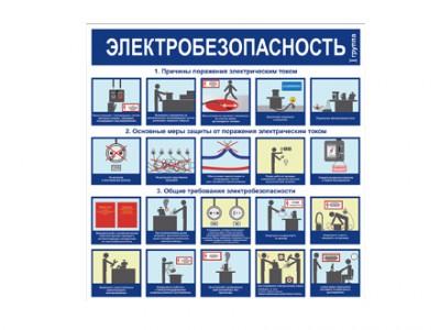 """Плакат """"Общие требования по электробезопасности"""""""