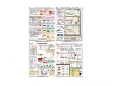 Заземление и защитные меры электробезопасности в электроустановках до 1000 В.