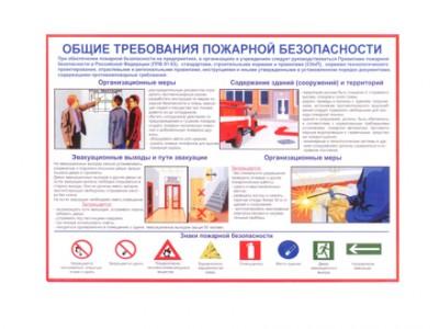 """Плакат """"Общие требования пожарной безопасности"""""""