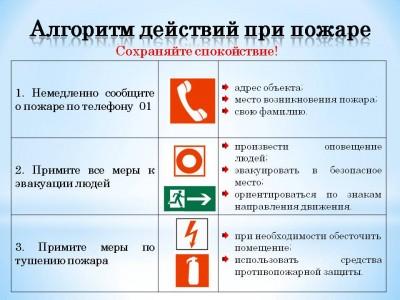 """Памятка """"Алгоритм действий при пожаре"""""""
