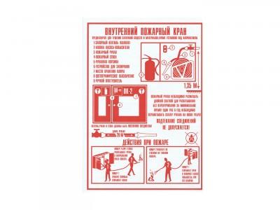 """Плакат """"Правила пользования пожарным краном"""""""