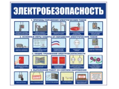 "Плакат ""Электробезопасность"""
