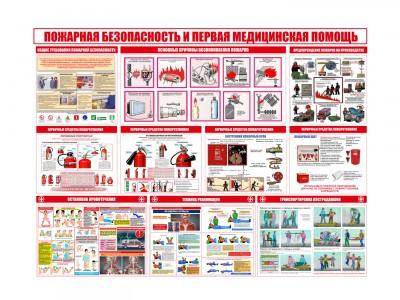 Стенд Пожарная безопасность и первая медпомощь