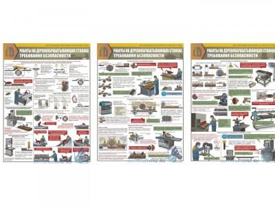 """Комплект плакатов """"Работы на деревообрабатывающих станках. Требования безопасности"""""""
