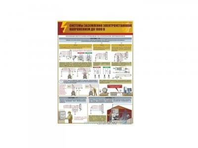"""Плакат """"Системы заземления электроустановок напряжением до 1000 В"""""""