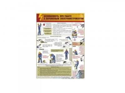 """Плакат """"Безопасность при работе с переносным электроинструментом"""""""