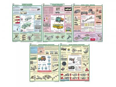 Проверка технического состояния автотранспортных средств